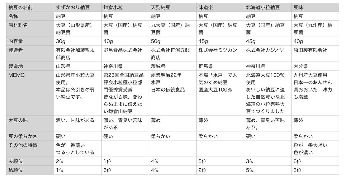f:id:yoshinomurao8o:20210316133549j:plain