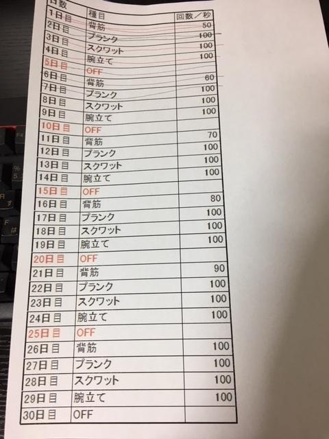 f:id:yoshinori-hoshi:20180226074634j:plain
