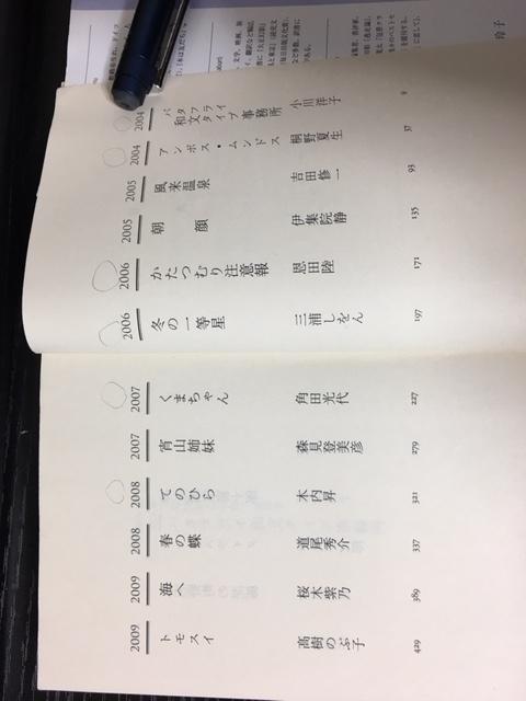 f:id:yoshinori-hoshi:20180424093609j:plain