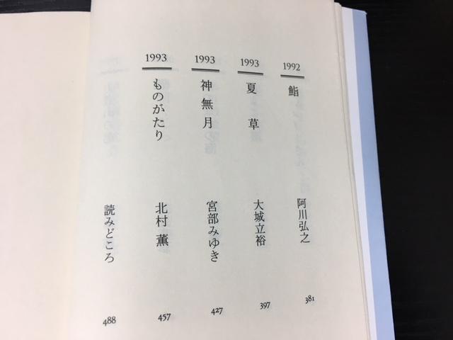 f:id:yoshinori-hoshi:20180607104804j:plain