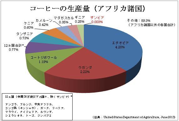 f:id:yoshinori-hoshi:20181005125158j:plain