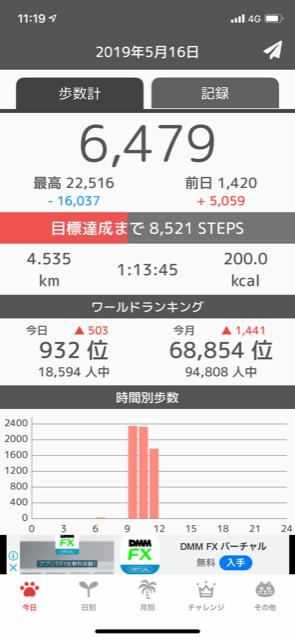 f:id:yoshinori-hoshi:20190517111639p:plain
