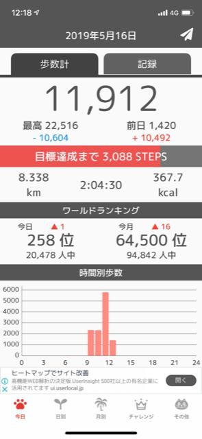 f:id:yoshinori-hoshi:20190517111711p:plain