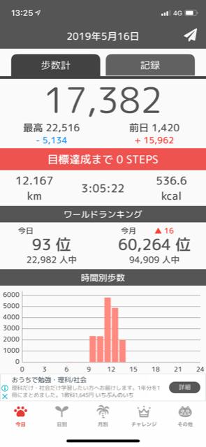 f:id:yoshinori-hoshi:20190517111839p:plain