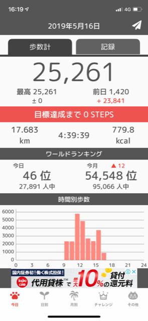 f:id:yoshinori-hoshi:20190517112011p:plain