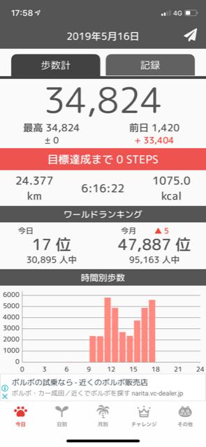 f:id:yoshinori-hoshi:20190517112211p:plain