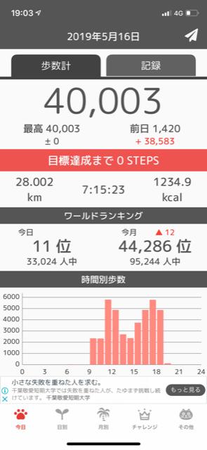 f:id:yoshinori-hoshi:20190517112244p:plain