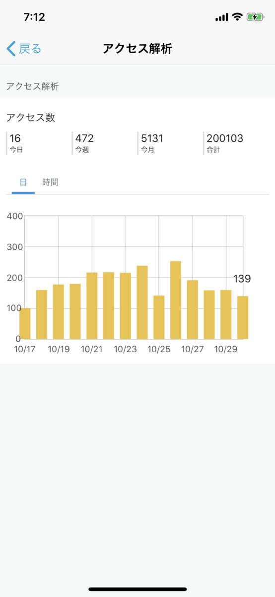 f:id:yoshinori-hoshi:20191031161951p:plain
