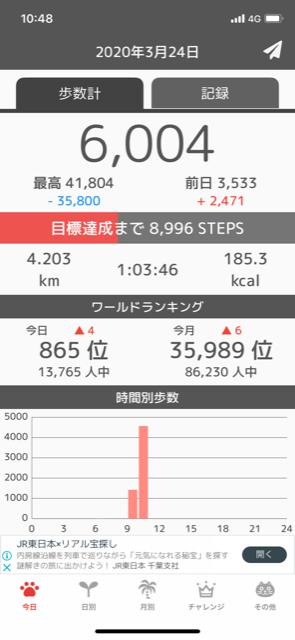f:id:yoshinori-hoshi:20200330095405p:plain