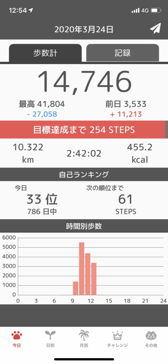 f:id:yoshinori-hoshi:20200330095431p:plain