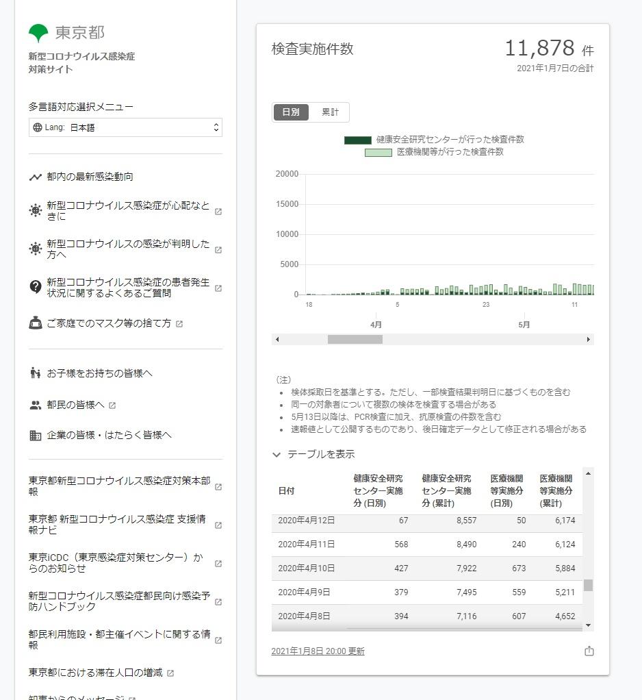 f:id:yoshinori-hoshi:20210110072305j:plain
