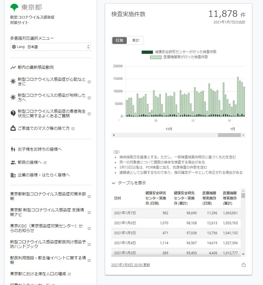 f:id:yoshinori-hoshi:20210110072452j:plain