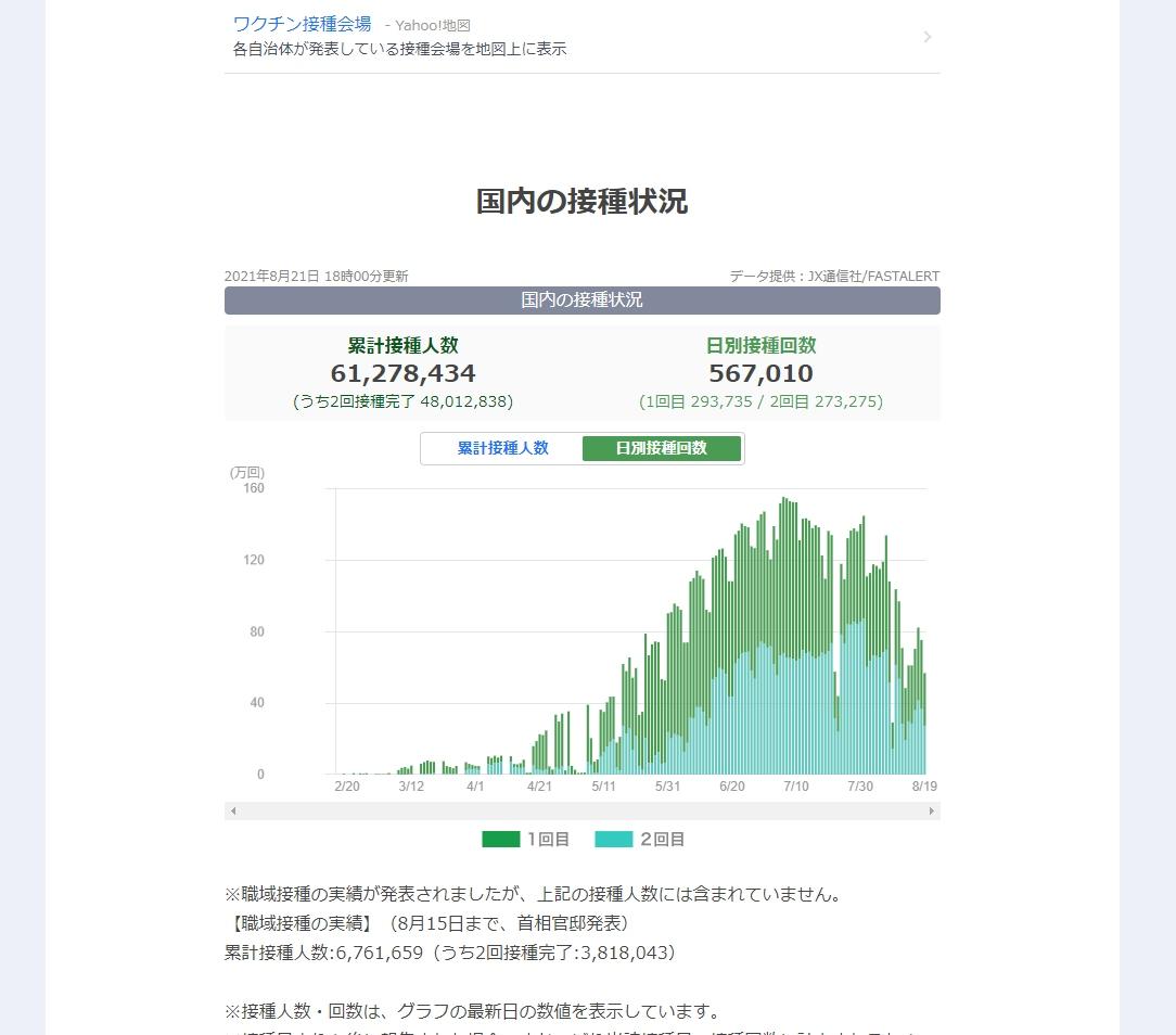 f:id:yoshinori-hoshi:20210821190045j:plain