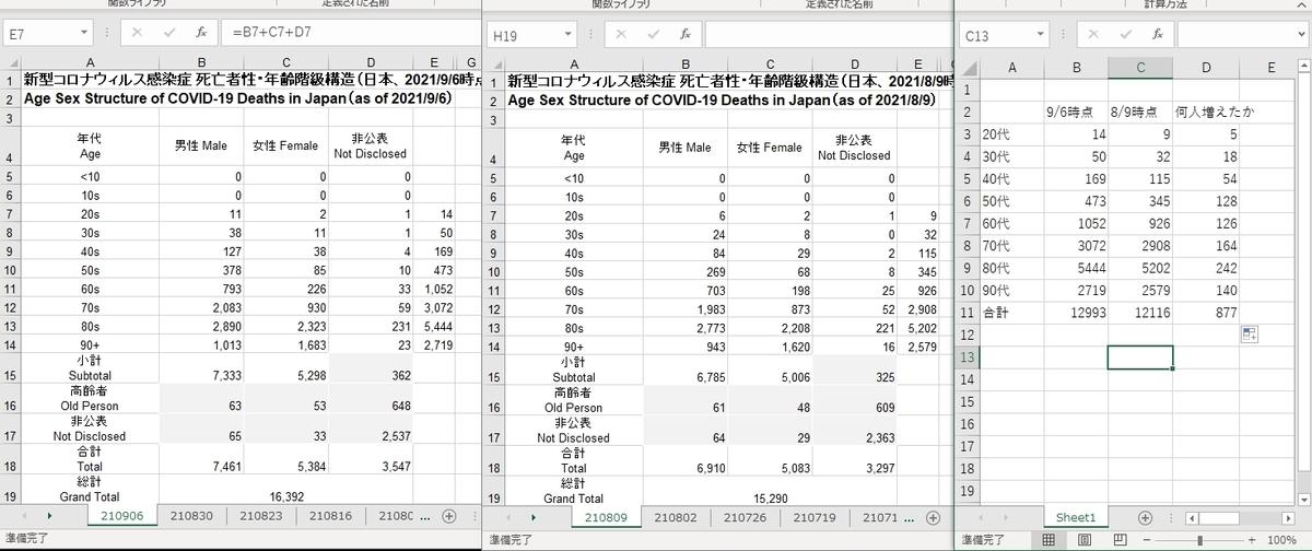 f:id:yoshinori-hoshi:20210910171524j:plain