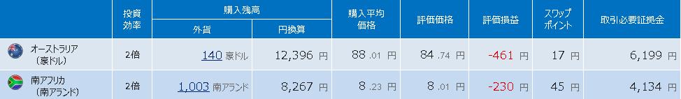 f:id:yoshinori828:20171118151007p:plain