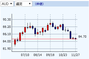 f:id:yoshinori828:20171128214119p:plain