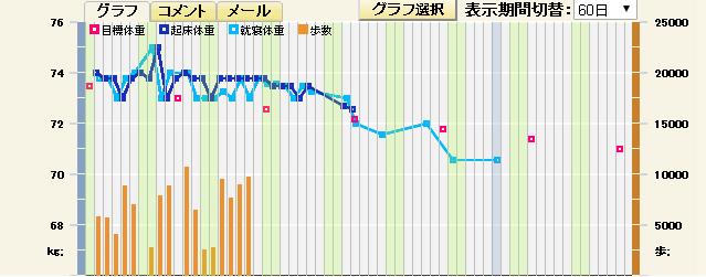 f:id:yoshinori828:20180111220958p:plain