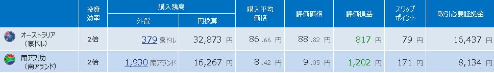 f:id:yoshinori828:20180118203457p:plain