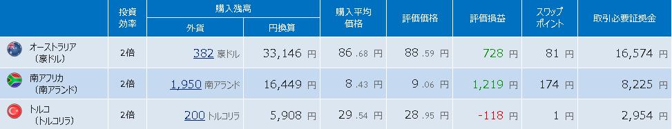 f:id:yoshinori828:20180119220355p:plain