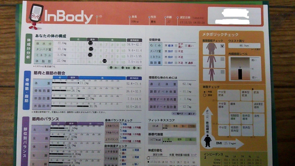 f:id:yoshinori828:20180318174913j:plain