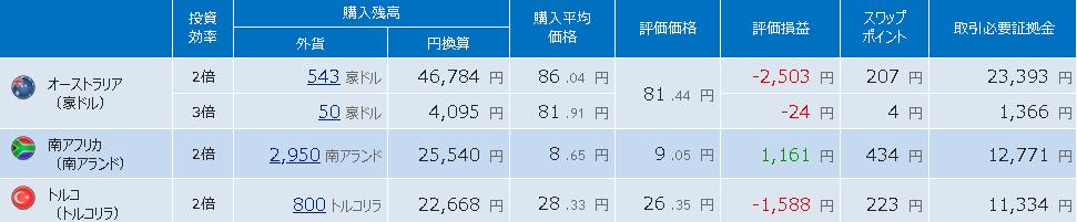 f:id:yoshinori828:20180328214808p:plain