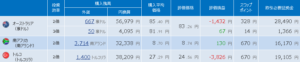 f:id:yoshinori828:20180518202820p:plain