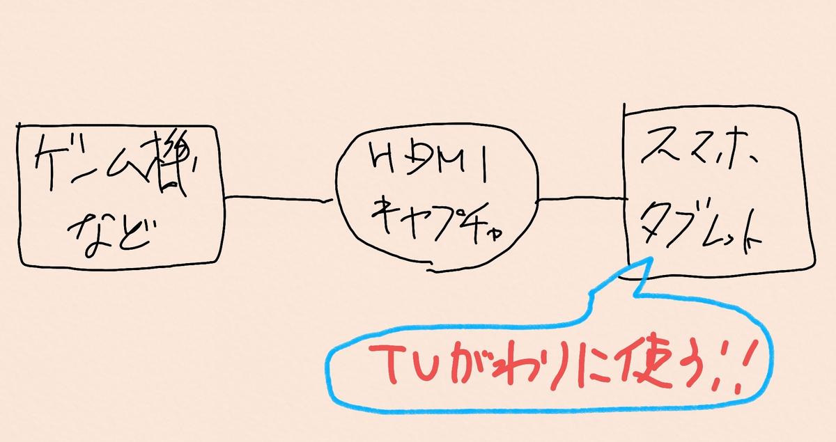 f:id:yoshinori828:20210204104945p:plain