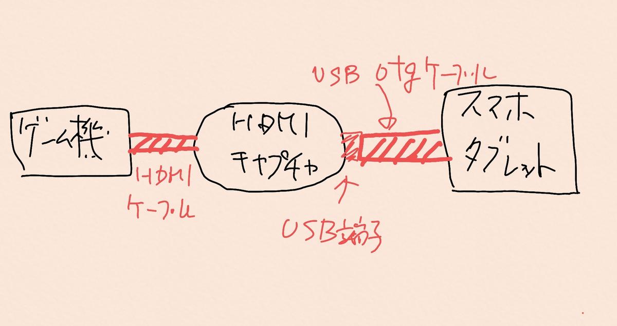 f:id:yoshinori828:20210204105405p:plain