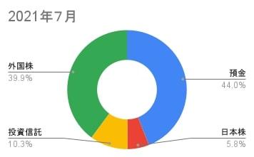 f:id:yoshio1018:20210809101644j:plain