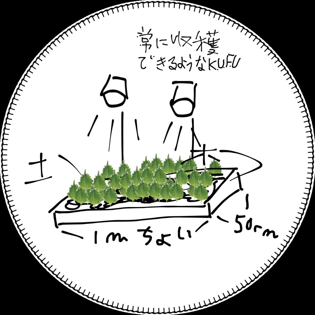 f:id:yoshio555:20170915173825p:plain