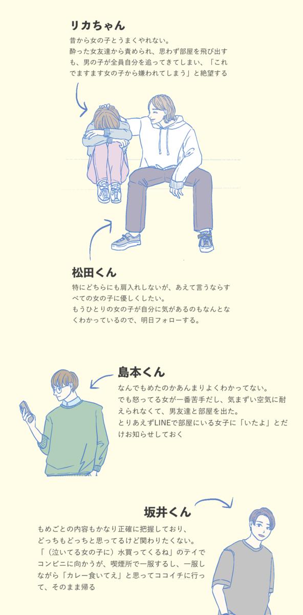 f:id:yoshirai:20210916051856p:plain