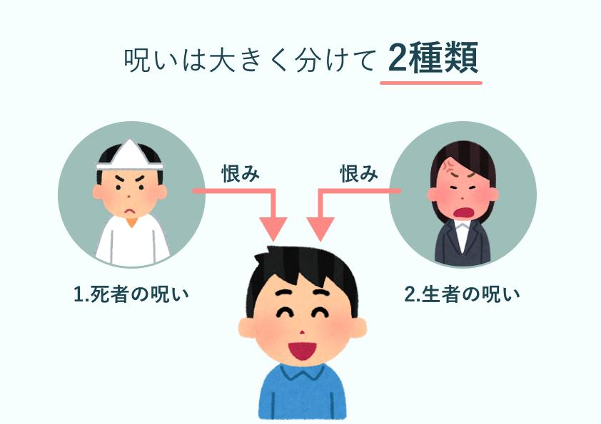 f:id:yoshirai:20210920021151p:plain