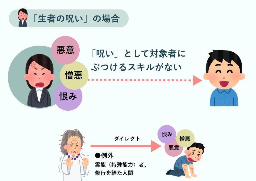 f:id:yoshirai:20210920021221p:plain