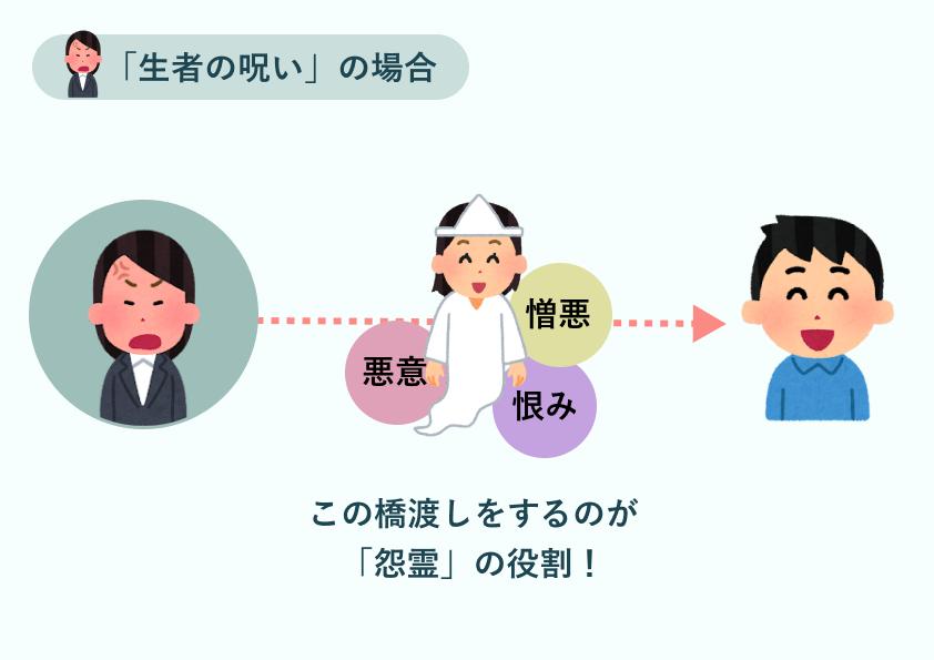 f:id:yoshirai:20210920021232p:plain