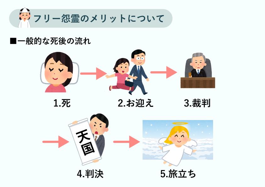 f:id:yoshirai:20210920021327p:plain