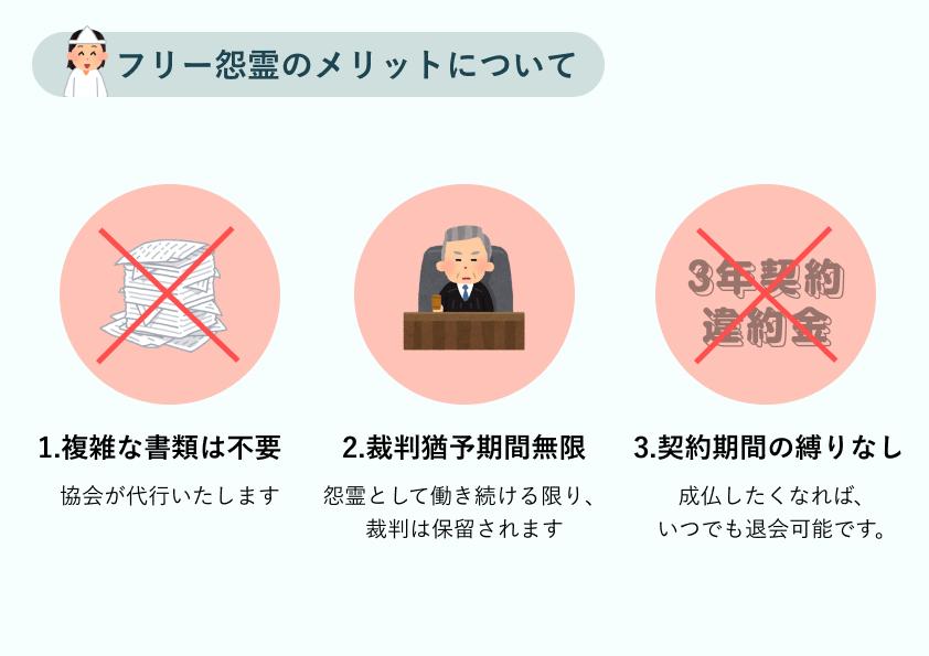 f:id:yoshirai:20210920021821p:plain