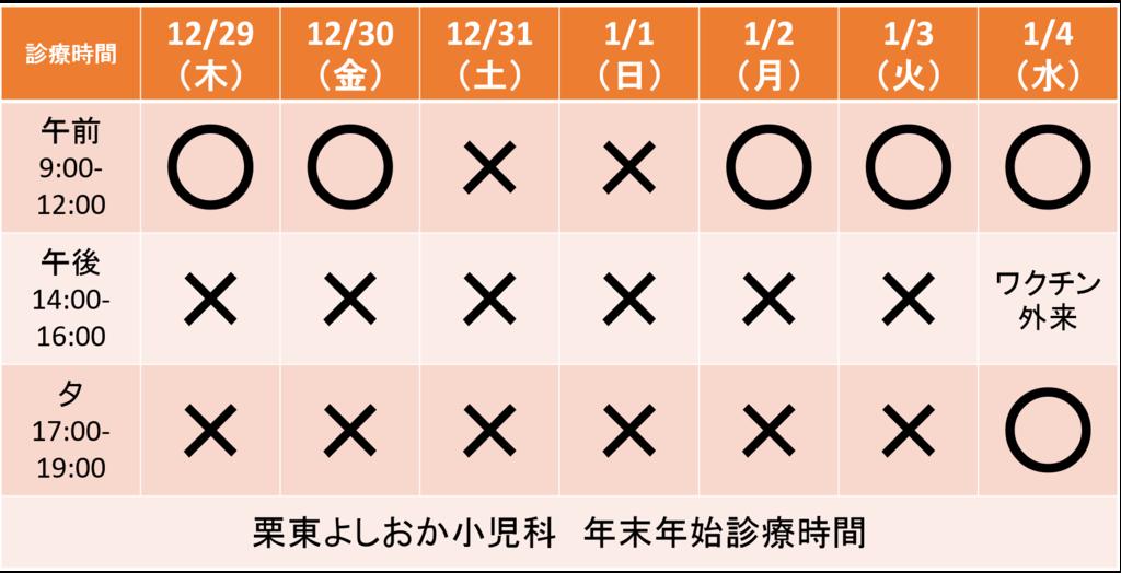 f:id:yoshisei830:20161228220358p:plain