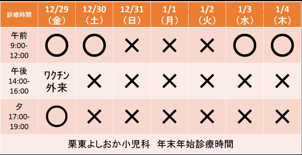 f:id:yoshisei830:20171201203339p:plain