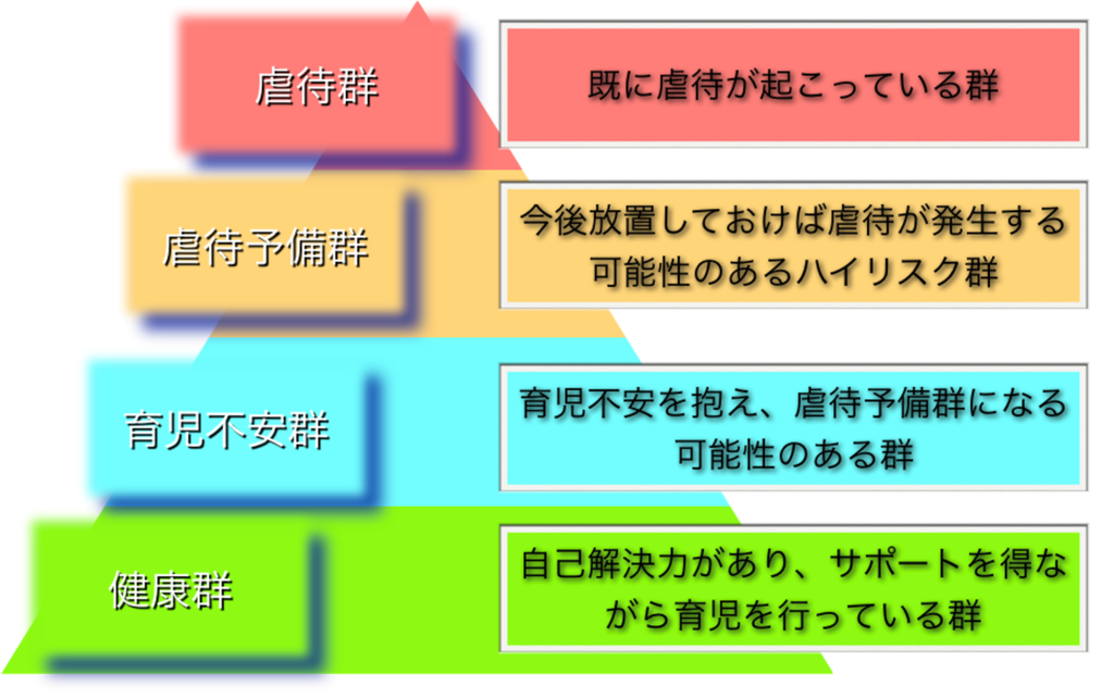 f:id:yoshisei830:20190210204753p:plain