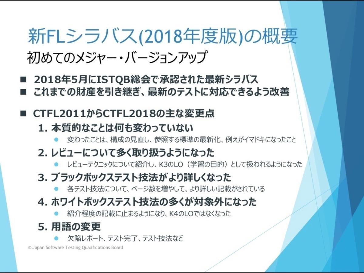 f:id:yoshitake_1201:20190404123649j:plain