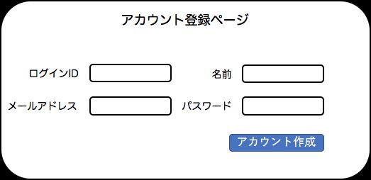 f:id:yoshitake_1201:20191201211814p:plain