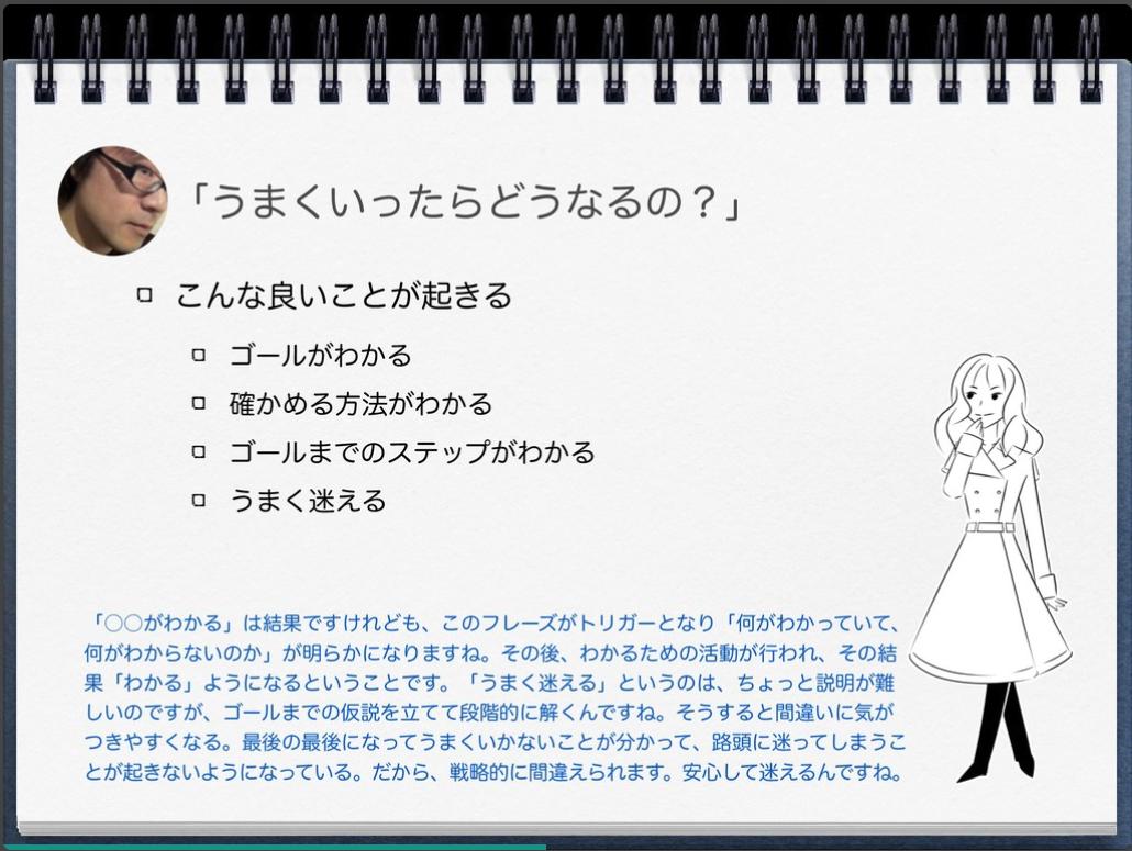 f:id:yoshitake_1201:20191205190437p:plain