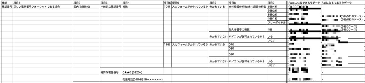 f:id:yoshitake_1201:20191216223104p:plain