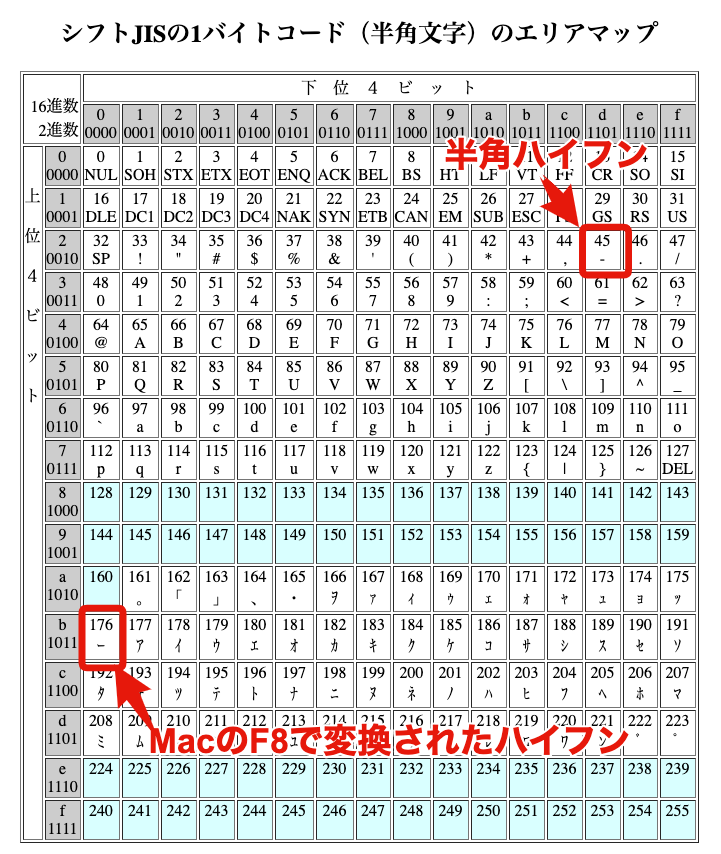 f:id:yoshitake_1201:20200128234306p:plain