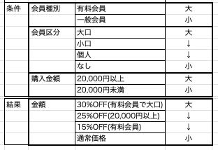 f:id:yoshitake_1201:20200516221500p:plain