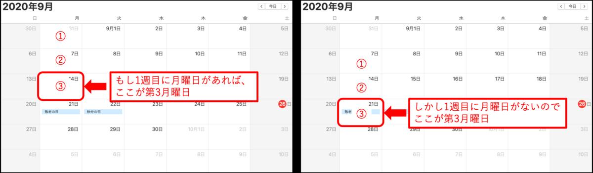 f:id:yoshitake_1201:20200927020719p:plain