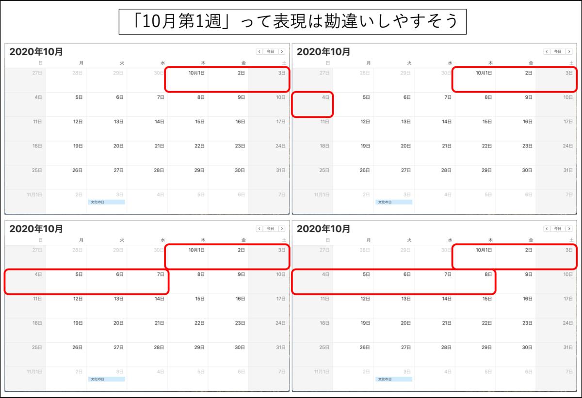 f:id:yoshitake_1201:20200927020833p:plain