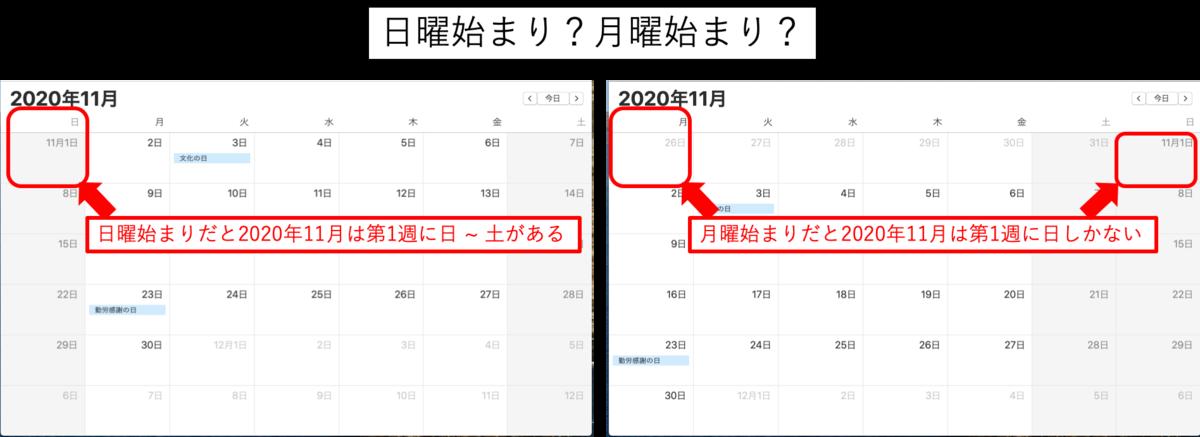 f:id:yoshitake_1201:20200927020851p:plain