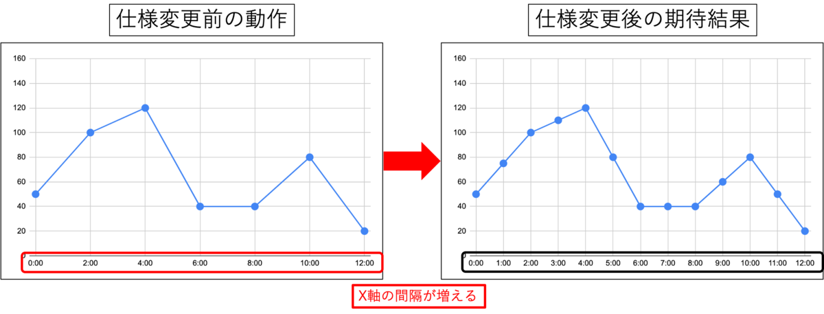 f:id:yoshitake_1201:20200927020910p:plain