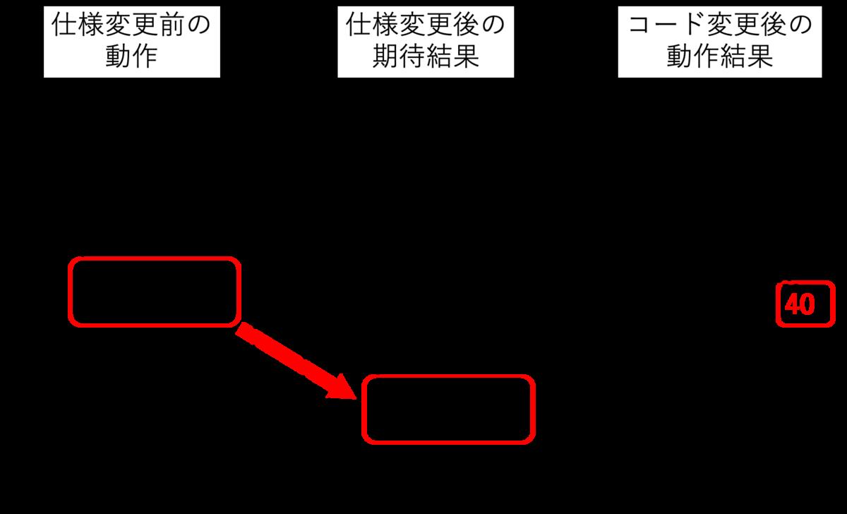 f:id:yoshitake_1201:20200927021031p:plain